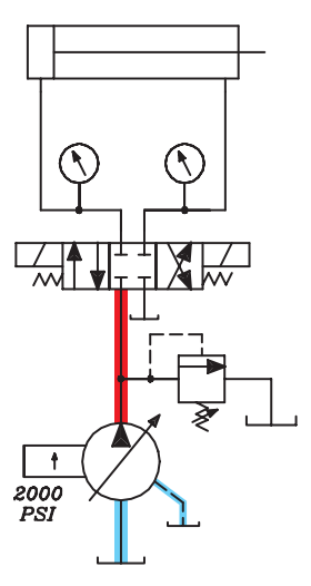 System Troubleshooting: Hydraulic System Troubleshooting