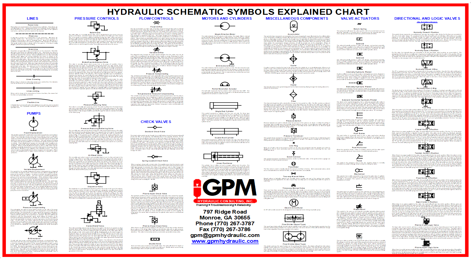 hight resolution of hydraulic schematic symbols explained chart