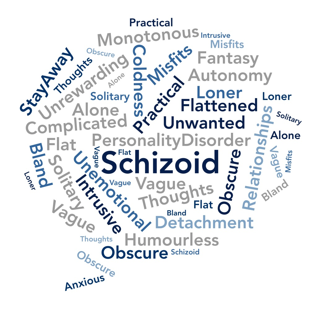 schizoid personality disorder symptoms self