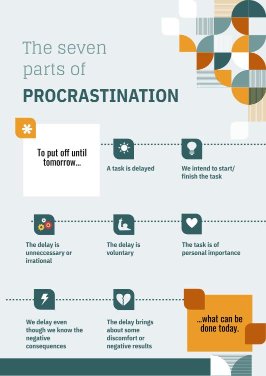 Seven part of procrastination