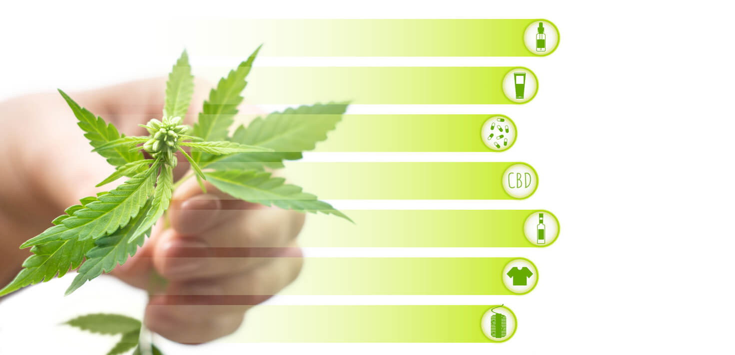 Growing and Selling Cannabis FAQs