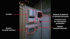 Sistema di accumulo e fotovoltaico: inverter