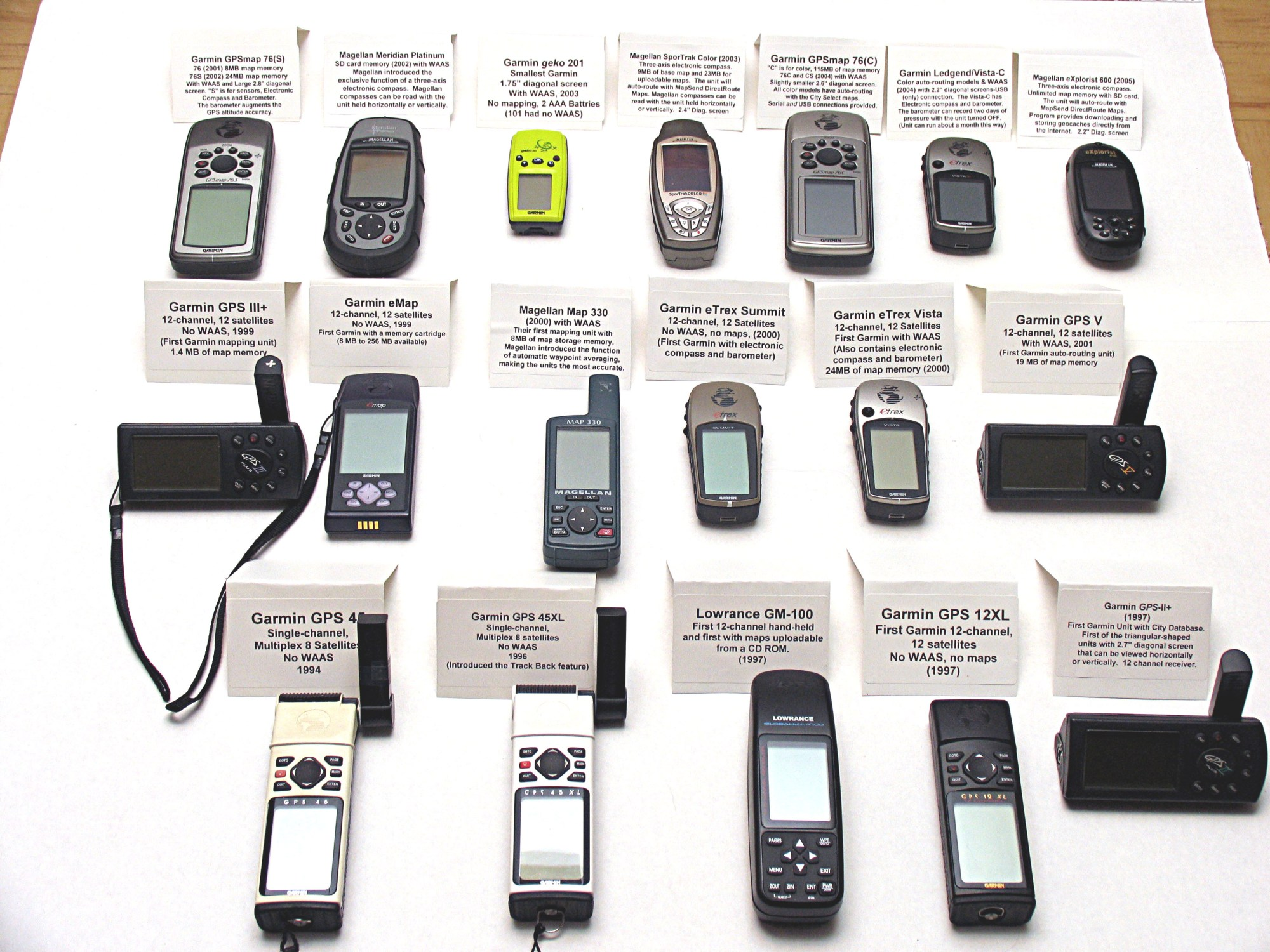 hight resolution of  jack s museum collection of 18 working hand held gps receivers from 1994 to 2005 1 4mb