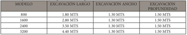 medidas de excavación de Microplantas modulares para tratar agua residual