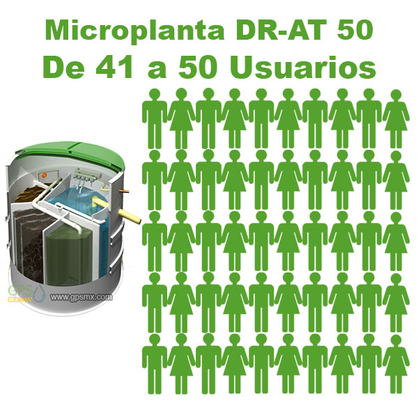 Planta de tratamiento de agua residual DR-AT Modelo 50 para 7.5 M3/día