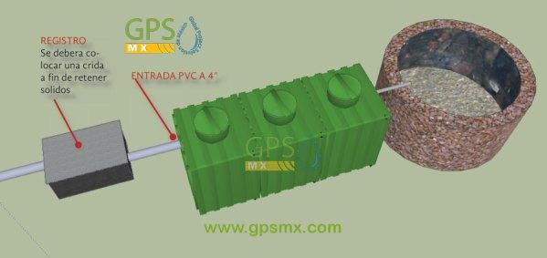Imagen1 3d Microplanta de tratamiento de agua residual Gpsmx Modelo 2500 3 modulo
