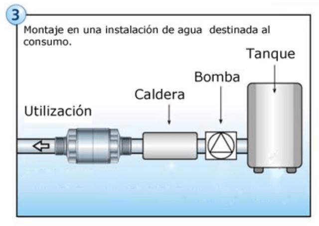 Elcla descalcificador magnético Elimina sarro Elcla instalacion 3