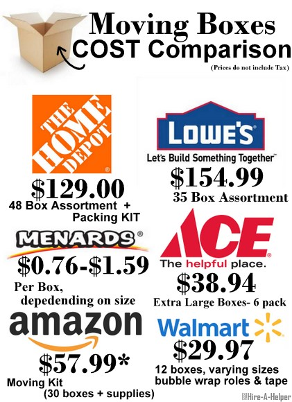 Home Depot Vs Menards