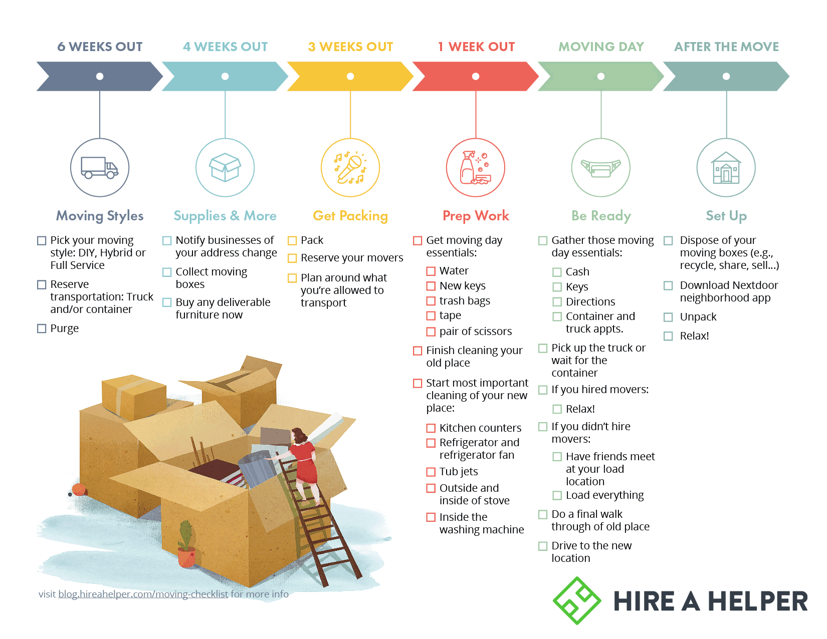 The Moving Checklist Everything You Need To Know To Move