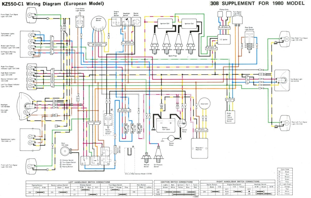 medium resolution of some kz 400 500 550 wire diagrams 1981 kz550 wiring diagram kz550 wiring diagram