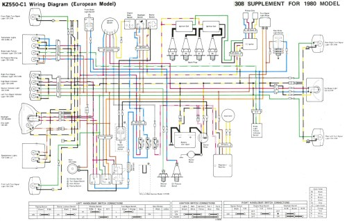 small resolution of some kz 400 500 550 wire diagrams 1982 kz550 wiring diagram kz550 wiring diagram