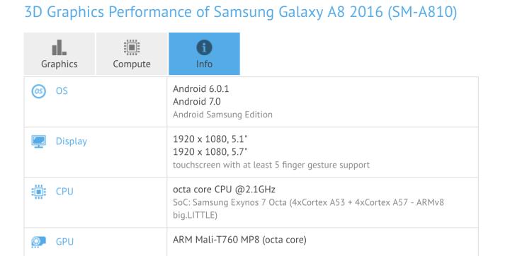Samsung Galaxy A8 2017