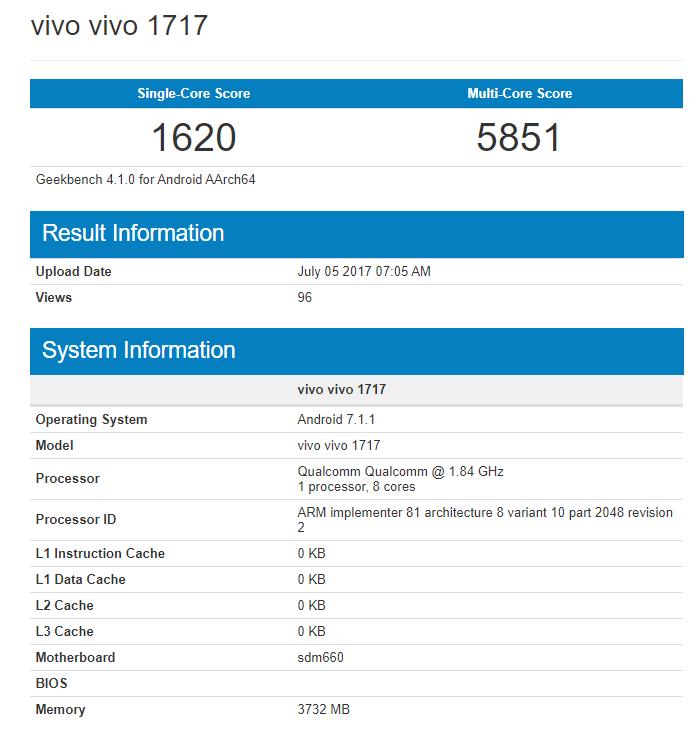Vivo 1717