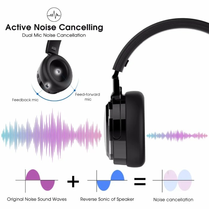New-Bee-ANC-Headset-Active-Noise-Cancelling-Bluetooth-Headphones-With-Wireless-Charging-Foldable-Earphone-With-Dual