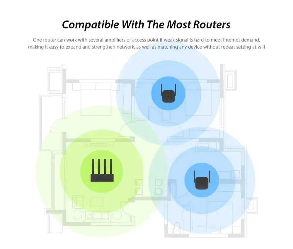 Mi WiFi Repeater Pro