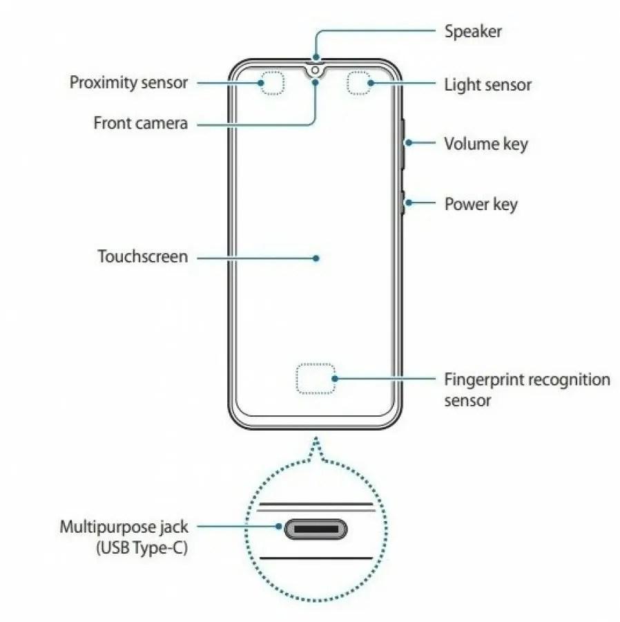 Samsung Galaxy A70s: διέρρευσε το manual με σχέδια και χαρακτηριστικά!