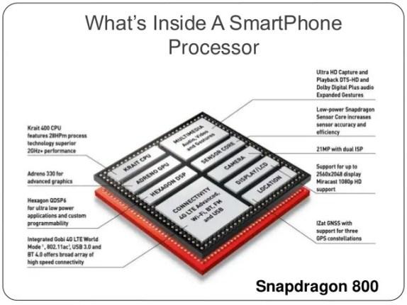 SoC: Όλα όσα πρέπει να γνωρίζεται για την … «καρδιά» των smartphones