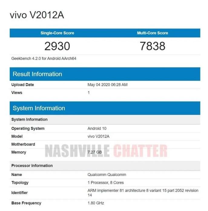 Vivo V2012A