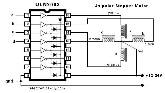 Schrittmotoren an Mega2560 anschließen