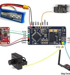 fpv quadcopter naze32 wiring diagram schema wiring diagrams fpv quadcopter wiring diagram in addition naze32 rev6 wiring diagram [ 1024 x 861 Pixel ]