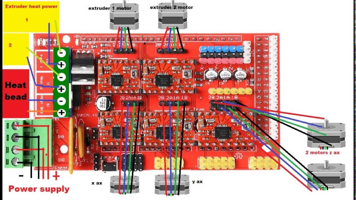 3D Printer Control Boards