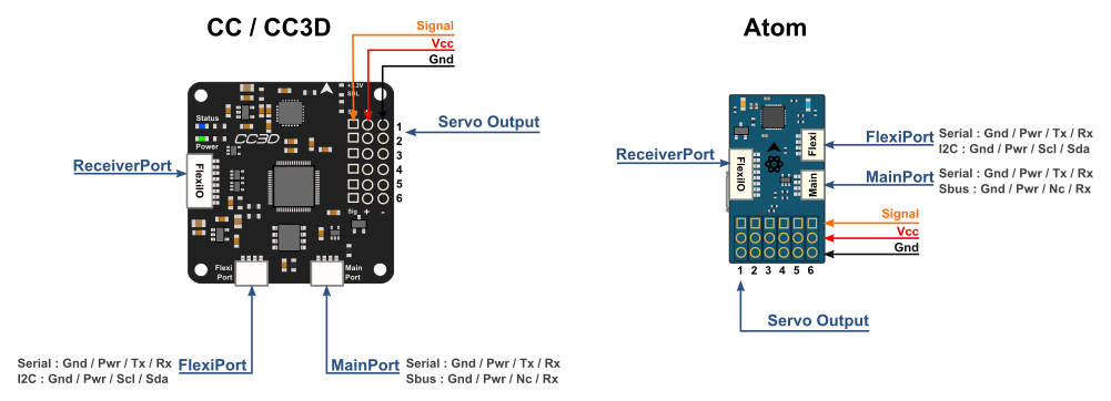 Receiver Wiring Diagram Together With Cc3d To Receiver Wiring Diagram