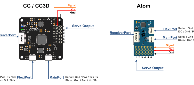 Cc3d Motor Wiring Diagram Cc3d Flight Controller Guide Guides