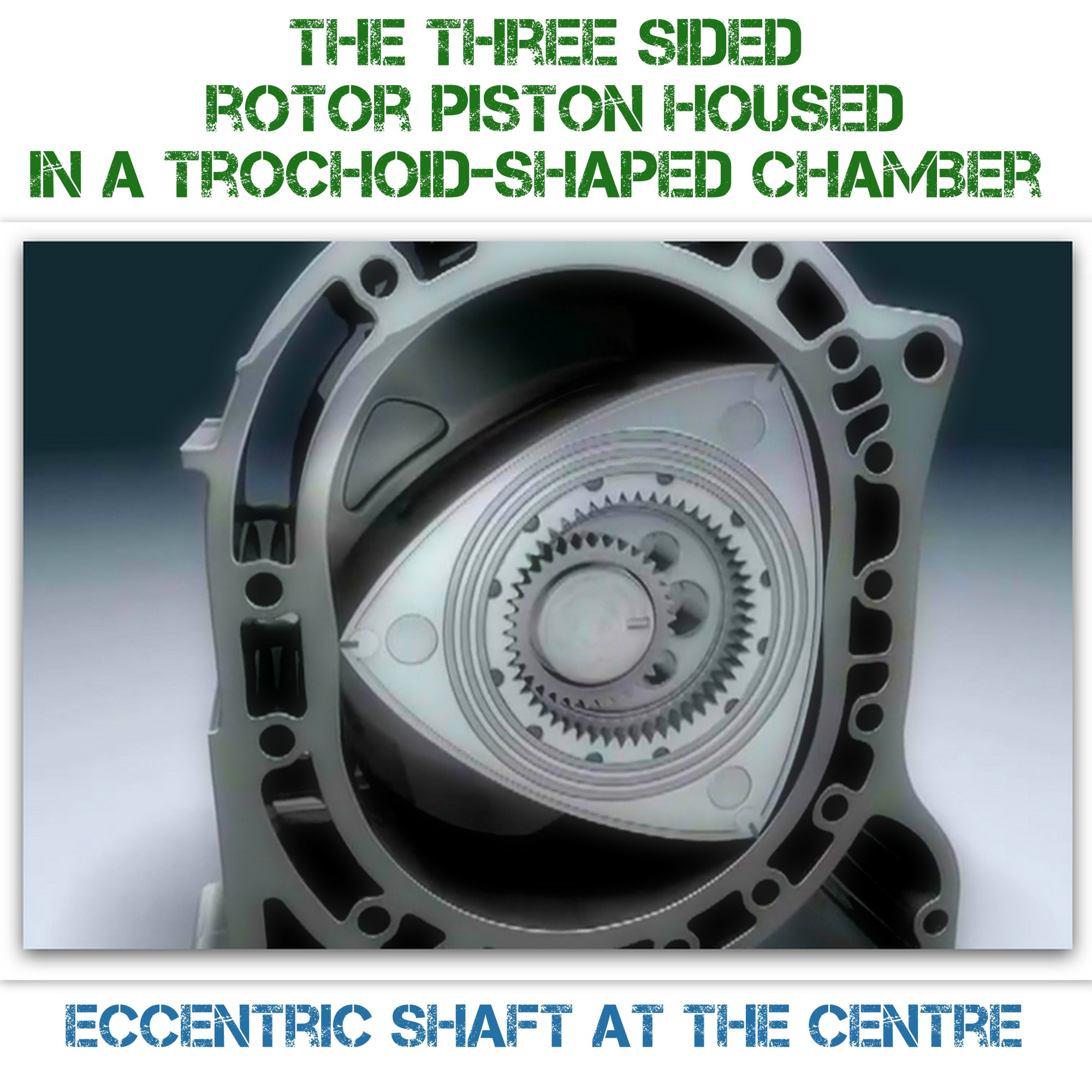 hight resolution of trochoid eccentric combustion chamber wankel engine