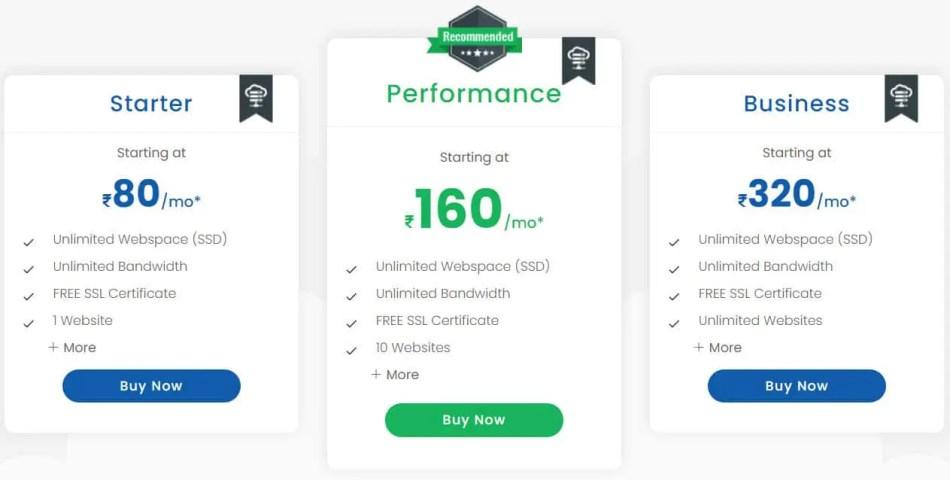 Choose Host It Smart Plan