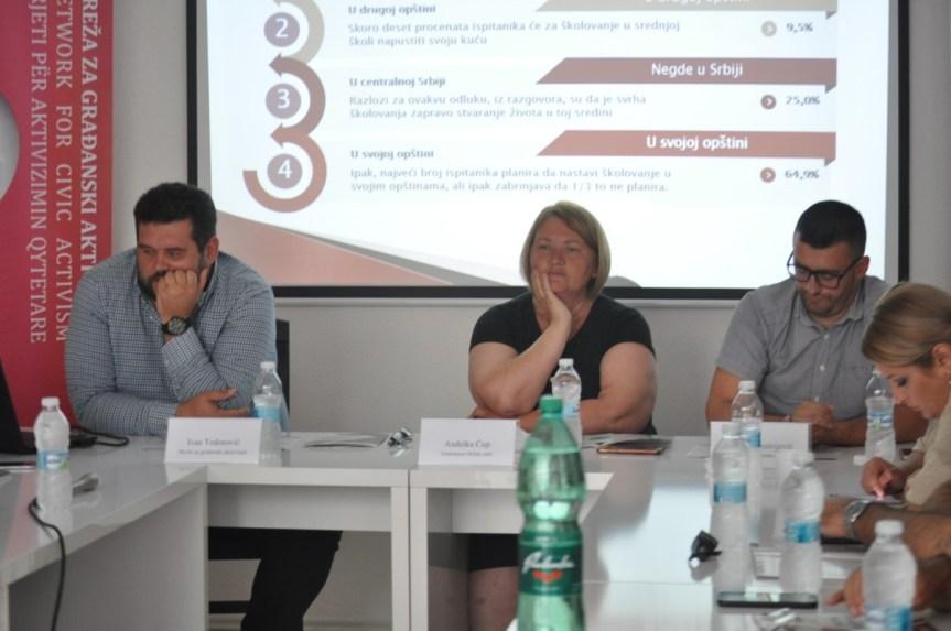 Истраживање: Трећина ученика осмих разреда ове године ће напустити своје домове како би уписала неку од школа ван Косова