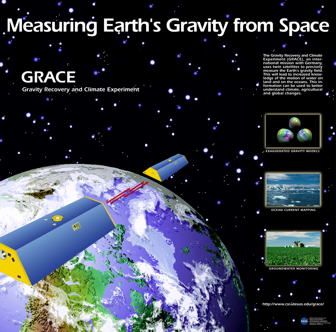 Measuring Earths Gravity from Space Poster  GRACEFO