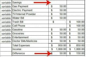 budget example for single mom