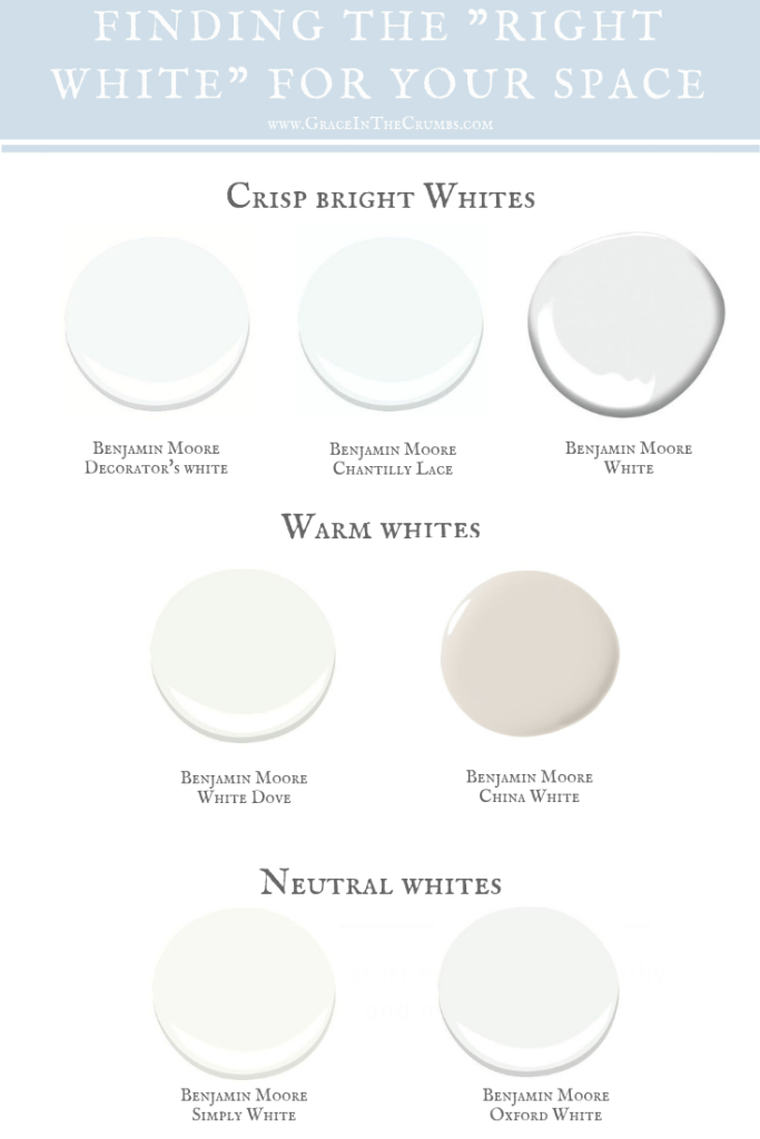 Choosing The Right White Paint, Chantilly Lace Or Simply White For Kitchen Cabinets