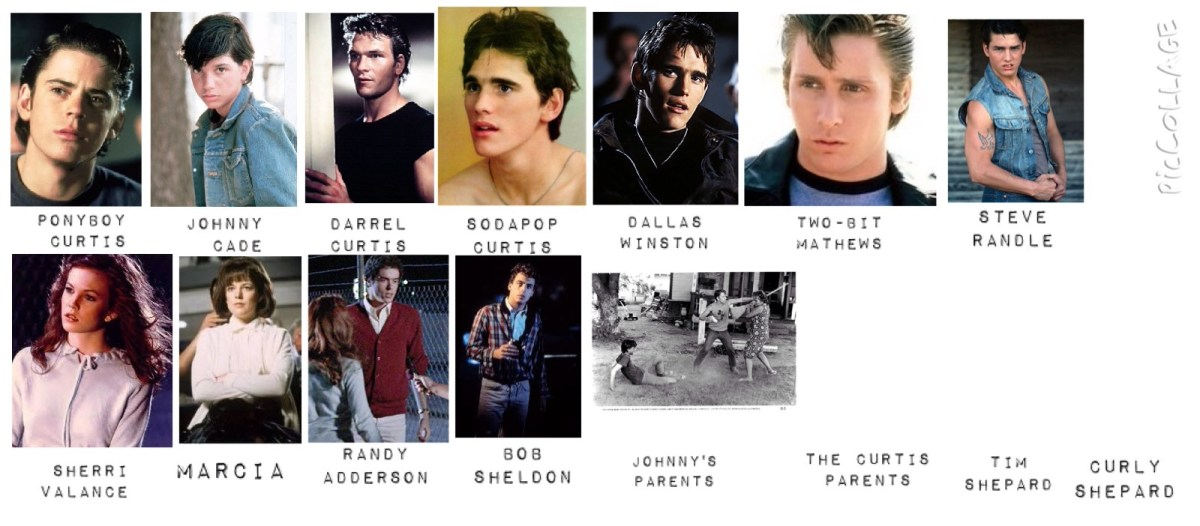 Character Work The Outsiders Grace Skinners School Blog