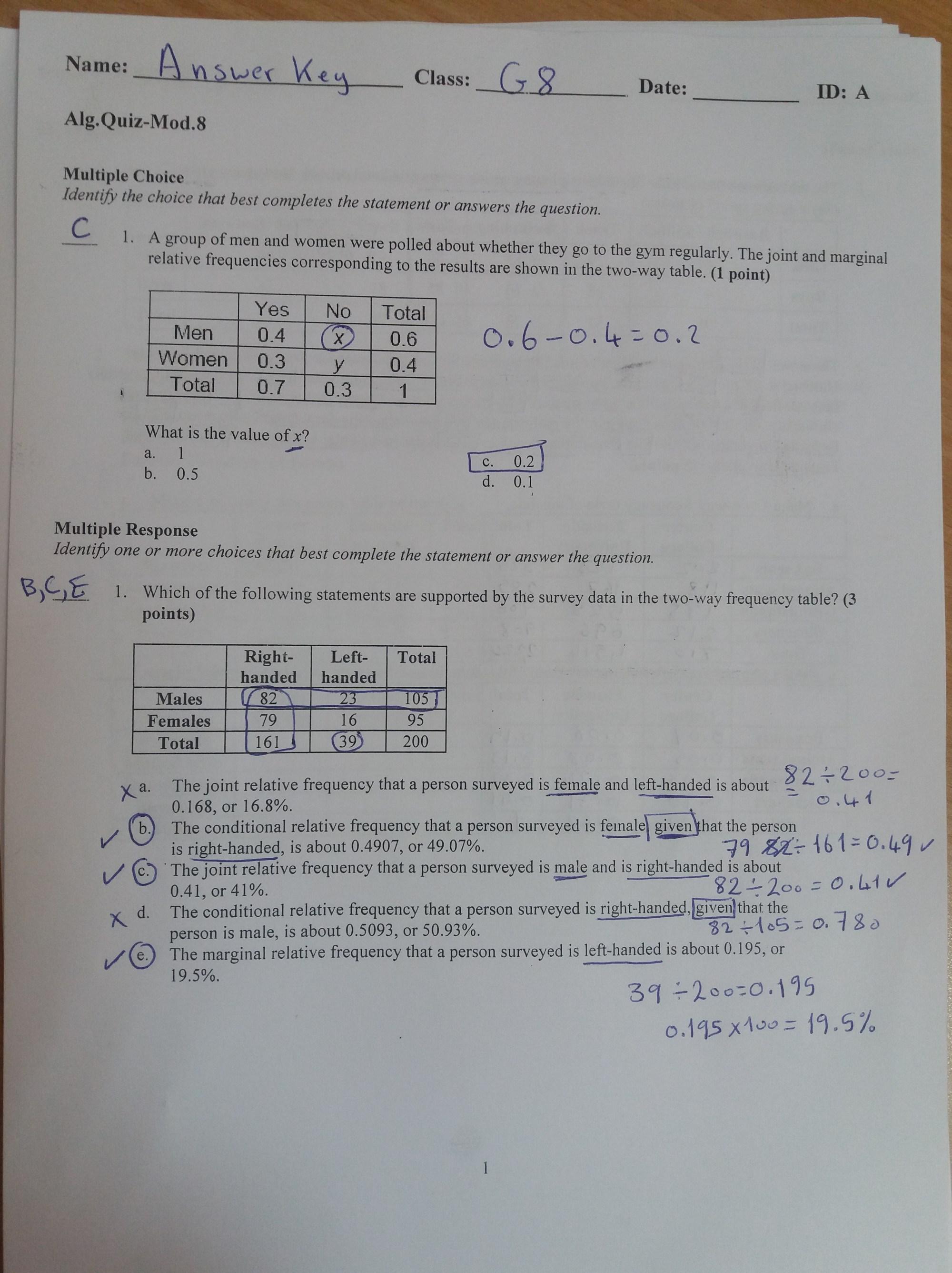 hight resolution of Algebra 1   8th Grade GPIS
