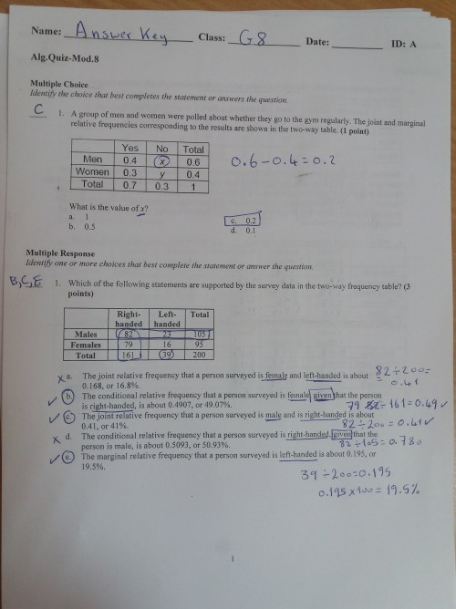 small resolution of Algebra 1   8th Grade GPIS