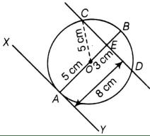 EX 9.1 Q5 At one end A of a diameter AB of a circle of