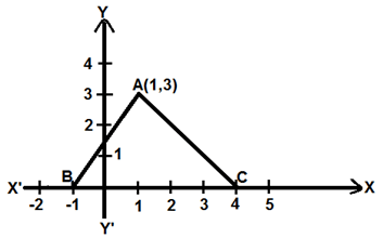 Q2 In Fig. 1, calculate the area of triangle ABC (in sq