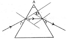 In the following ray diagram the correctly marked angles