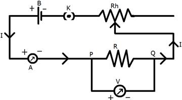 Draw a circuit diagram for the verification of Ohm's and