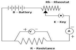 Circuit Diagram Simple Ohms Law