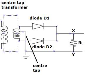 (a) A student wants to use two p-n junction diodes to