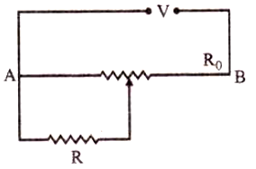 A resistance of R draws current from a potentiometer. The