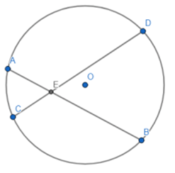 Q1G Chords AB and CD of a circle intersect inside the