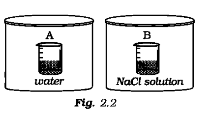 State Raoult's law for a solution containing volatile