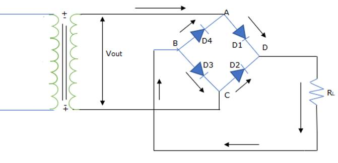 Suggest an idea to convert a full wave bridge rectifier to