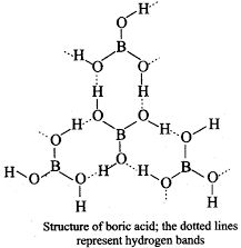 Draw the structure of boric acid showing hydrogen bonding