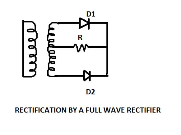 What is rectification? With the help of a labelled circuit