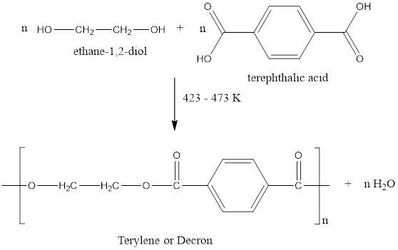 Write the name of monomers and their structure in the