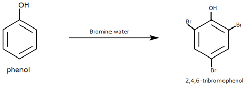 Write the reactions of Phenol with:(i) Br2 water (ii) dil